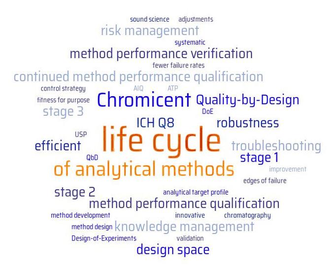Chromicent GmbH begeht fünfjähriges Bestehen