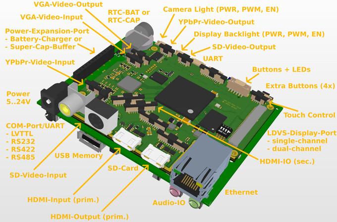 OEM Video-Rekorder-Board für HDMI und analoges HD-Video