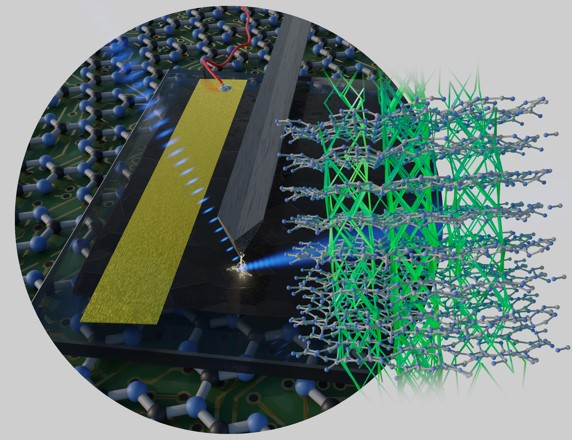 Organic electronics: a novel semiconductor from the family of carbon nitrides