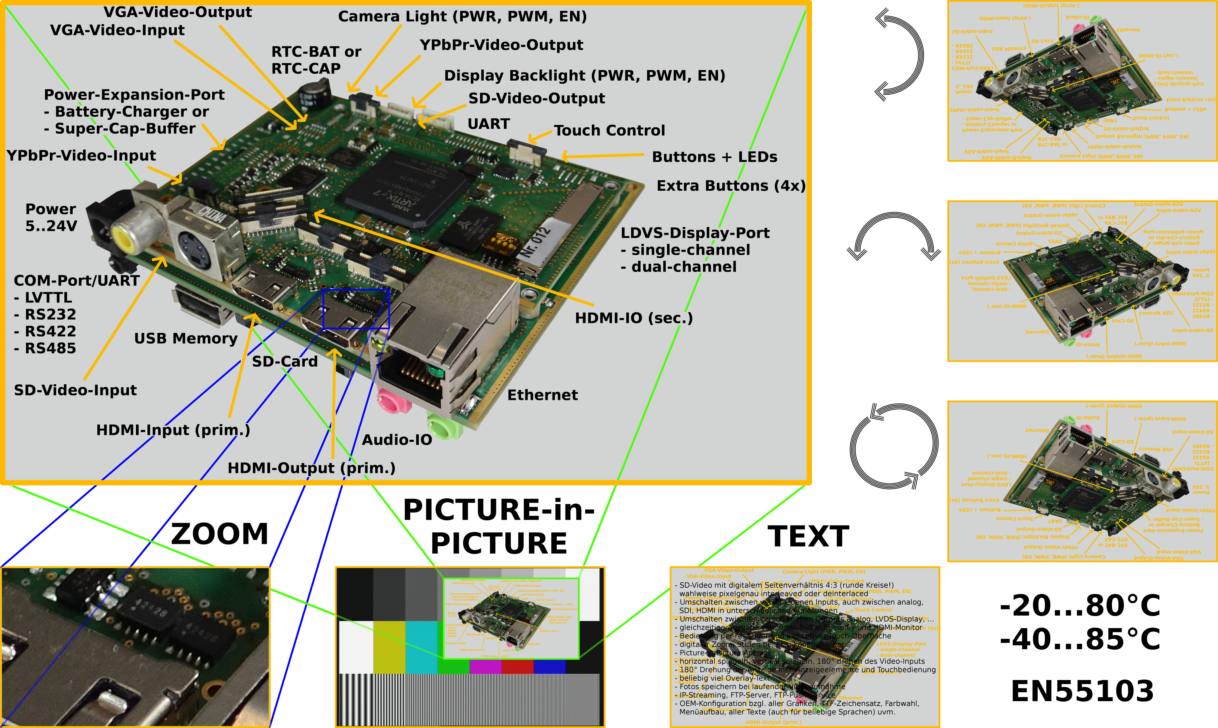Video Recorder Board replaces Frame Grabber, Display Controller and ...