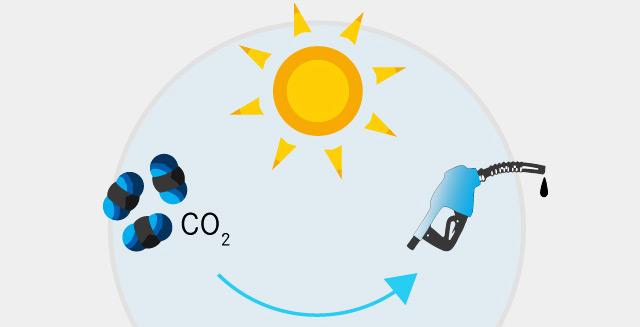 Wasserstoff ist Schlüsselelement für Energiewende